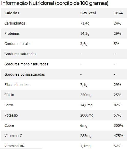 maca peruana benefícios